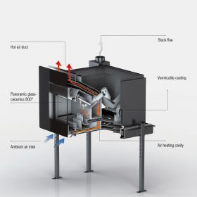 Kaminski vložek na pelete Eolo 8 kW